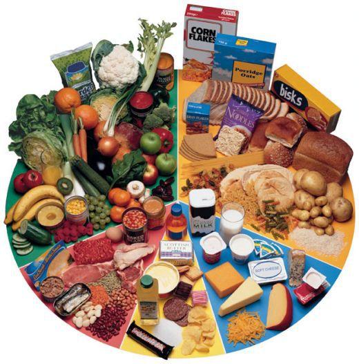 Tydzień ósmy: mam zbilansowaną dietę nie potrzebuję suplementów